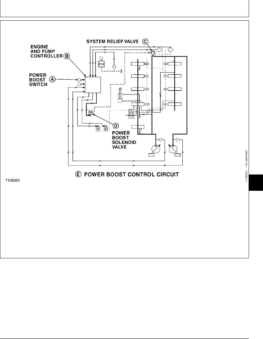 Power Boost Control Circuit Operation Controller Tm 5 3805 280 24 1 Theory Of