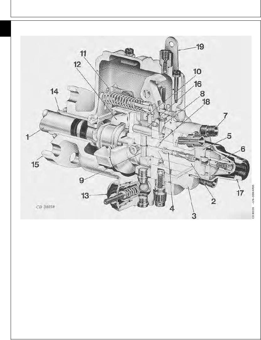 Stanadyne Db4 Fuel Injection Pump Manual Pumps Fuel Manual Guide