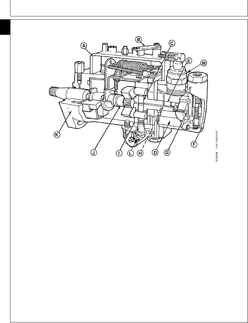LUCAS ROTARY FUEL INJECTION PUMP OPERATION