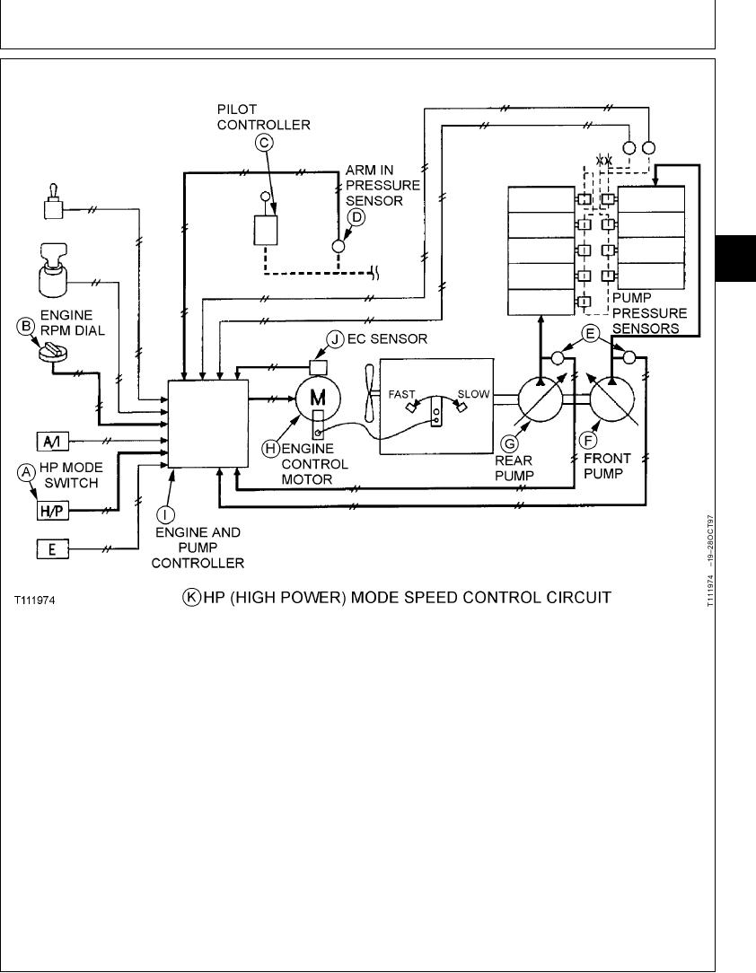 Hp High Power Mode Speed Control Circuit Operation Controller Img